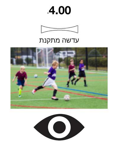 תיקון קוצר ראייה עם עדשה מתקנת להסרת הטשטוש